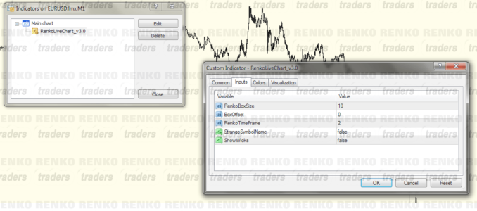 MT4 Renko Indicator Settings