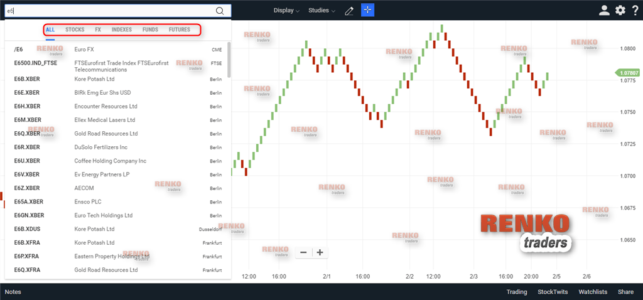 ChartIQ/Technician App– Market Selection (Stocks, FX, Futures, Indexes, Funds)
