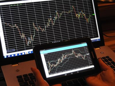 Forex Day Trading Renko Charts
