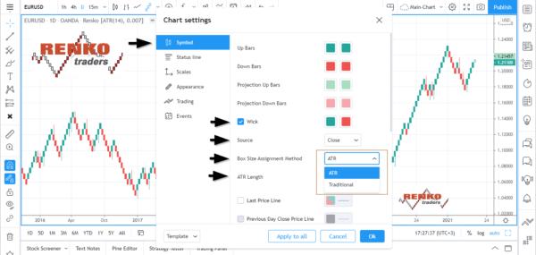 Step 4: Configuring Renko charts