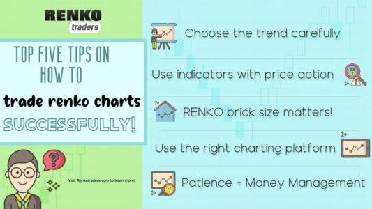 How do you trade Renko charts successfully?