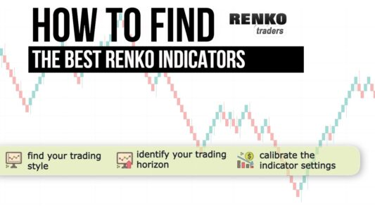 Find the best indicator to use with renko