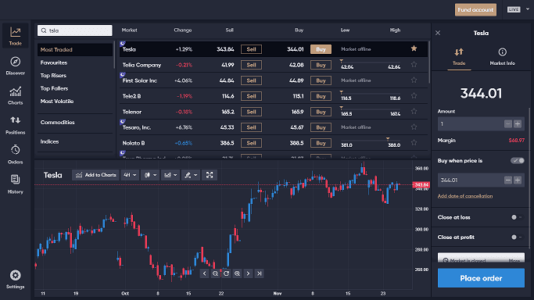 A good charting platform is needed for successful renko strategy