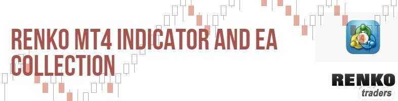 Renko Chart MT4 Indicator